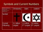 symbols and current numbers