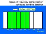 coarse frequency compensation corrected in frame detector