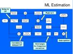ml estimation