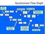 synchronizer flow graph