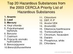 top 20 hazardous substances from the 2003 cercla priority list of hazardous substances