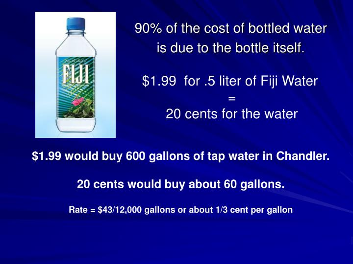 90% of the cost of bottled water