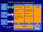 nnsn real time data acquisition