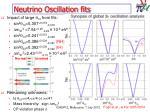 neutrino oscillation fits