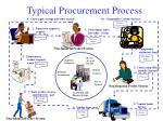 typical procurement process