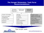the hunger dimension task force recommendations