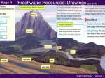 freshwater resources drawings pg 204