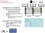architecture tcp streaming frontend
