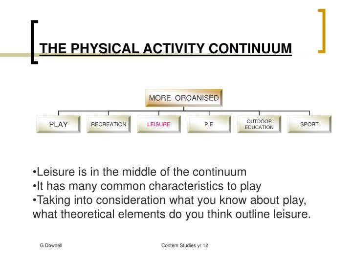 The physical activity continuum