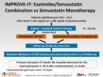 improve it ezetimibe simvastatin combination vs simvastatin monotherapy