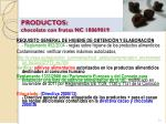 productos chocolate con frutas nc 18069019