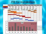 fte for installation