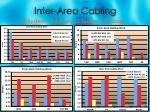 inter area cabling