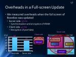 overheads in a full screen update