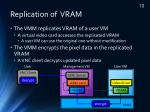 replication of vram