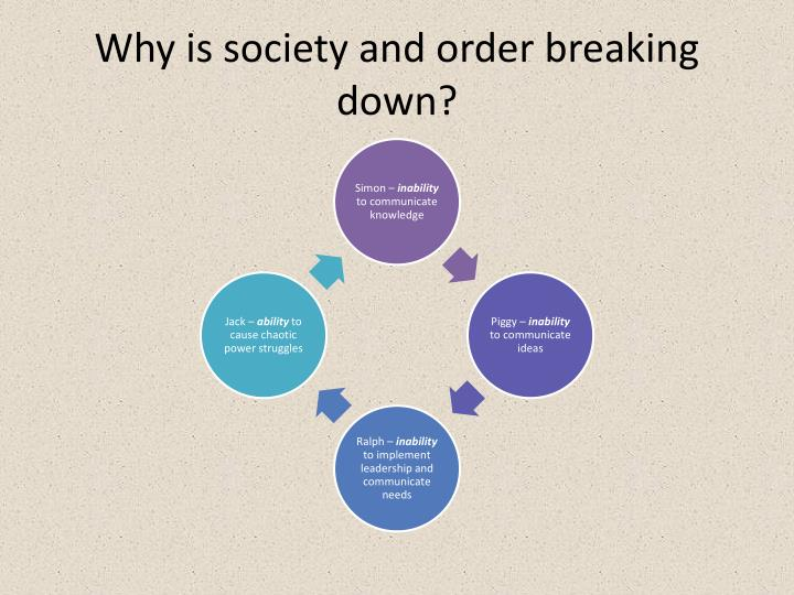 Why is society and order breaking down