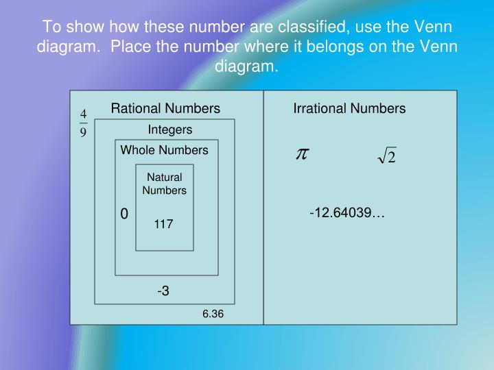 To show how these number are classified, use the Venn diagram.  Place the number where it belongs on the Venn diagram.