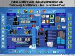 public sector s case seoul metropolitan city technology architecture top hierarchical view