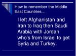 how to remember the middle east countries