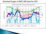 dissolved oxygen in dwsc rri data for 2001