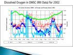 dissolved oxygen in dwsc rri data for 2002