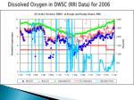 dissolved oxygen in dwsc rri data for 2006