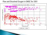 flow and dissolved oxygen in dwsc for 2001