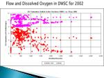 flow and dissolved oxygen in dwsc for 2002
