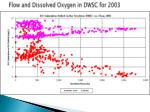 flow and dissolved oxygen in dwsc for 2003