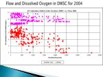 flow and dissolved oxygen in dwsc for 2004