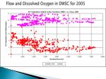 flow and dissolved oxygen in dwsc for 2005