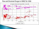 flow and dissolved oxygen in dwsc for 2006