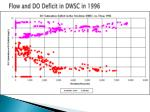 flow and do deficit in dwsc in 1996