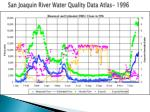 san joaquin river water quality data atlas 1996