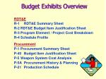 budget exhibits overview