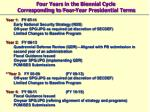 four years in the biennial cycle corresponding to four year presidential terms