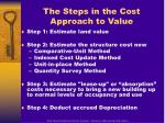 the steps in the cost approach to value