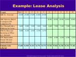 example lease analysis