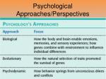 psychological approaches perspectives4