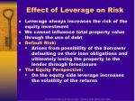 effect of leverage on risk