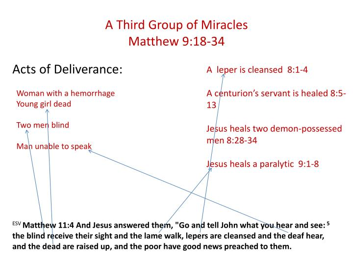 a third group of miracles matthew 9 18 34 n.
