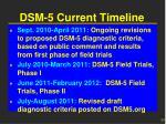 dsm 5 current timeline