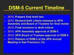 dsm 5 current timeline1