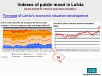 indexes of public mood in latvia4