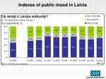 indexes of public mood in latvia8