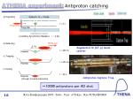athena experiment antiproton catching