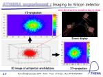 athena experiment imaging by silicon detector