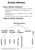 system softwares1