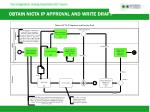 obtain nicta ip approval and write draft