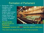 formation of parliament